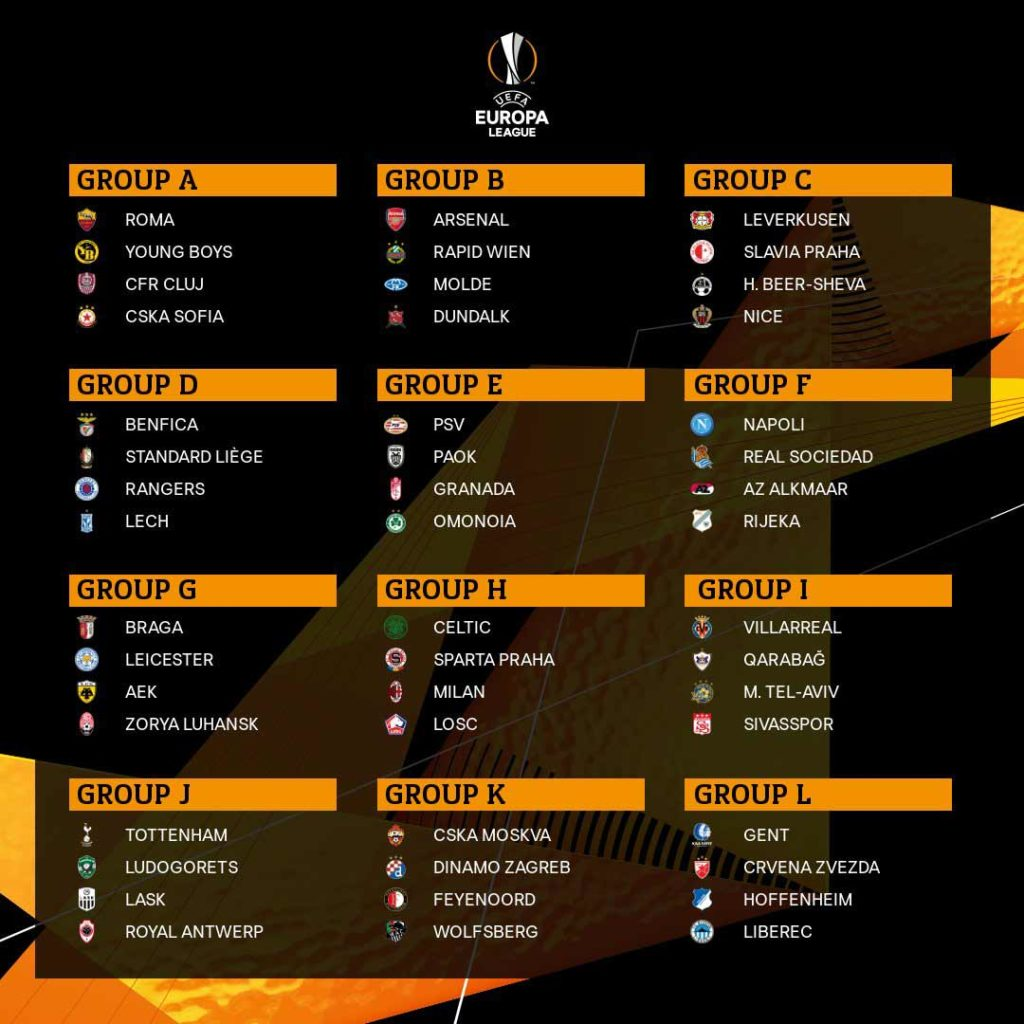 Europa League Draw - GROUP STAGE